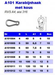 RVS Karabijnhaken met kous A101