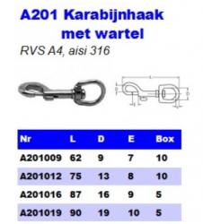 RVS Karabijnhaken met wartel A201