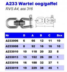 RVS Wartels oog/gaffel A233