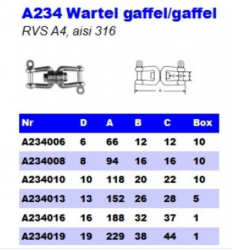 RVS Wartels gaffel/gaffel A234