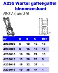 RVS Wartels gaffel/gaffel binnenzeskant A235