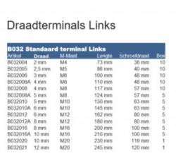 RVS Draadterminals links met moer B032
