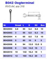 RVS Oogterminals B042