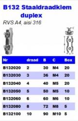 RVS Staaldraadklemmen duplex B132