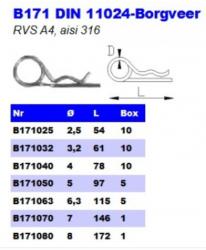 RVS Borgveren DIN 11024 B171