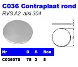 RVS Contraplaten rond C036
