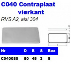 RVS Contraplaten vierkant C040
