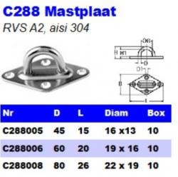 RVS Mastplaten C288