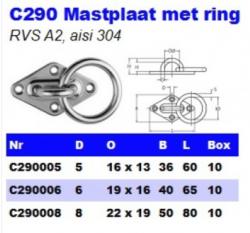 RVS Mastplaten met ring C290