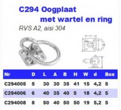 RVS Oogplaten met wartel en ring C294