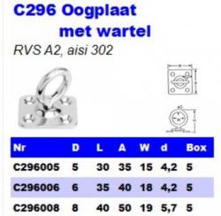RVS Oogplaten met wartel C296