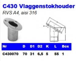 RVS Vlaggenstokhouders C430