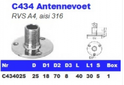 RVS Antennevoet C434