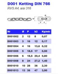 RVS Kettingen DIN 766 D001