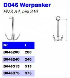 RVS Werpankers D046