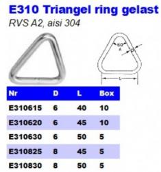 RVS Triangel ringen gelast E310