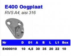 RVS Oogplaten E400