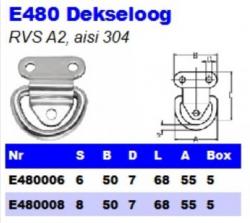 RVS Dekselogen E480
