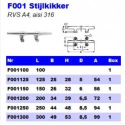 RVS Stijlkikkers F001
