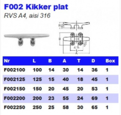 RVS Kikkers plat F002
