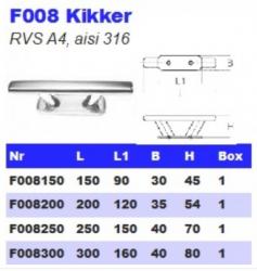 RVS Kikkers F008