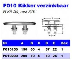 RVS Kikkers verzinkbaar F010