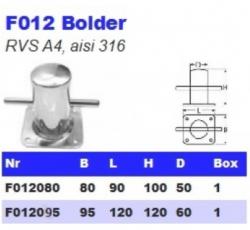 RVS Bolders F012