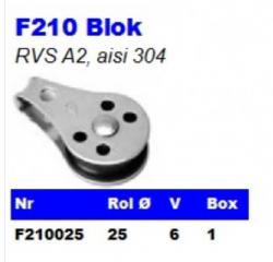 RVS Blokken F210