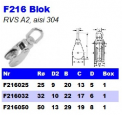 RVS Blokken F216