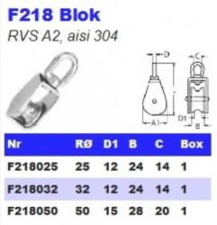 RVS Blokken F218