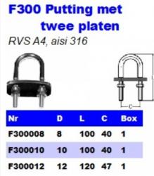RVS Puttingen met twee platen F300