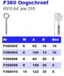 RVS Oogschroeven F360