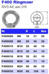RVS Ringmoeren F400 / DIN 582