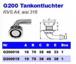 RVS Tankontluchters G200