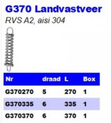 RVS Landvastveren G370